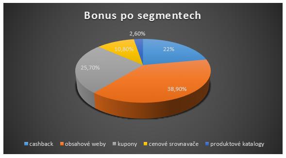 graf_blog_2