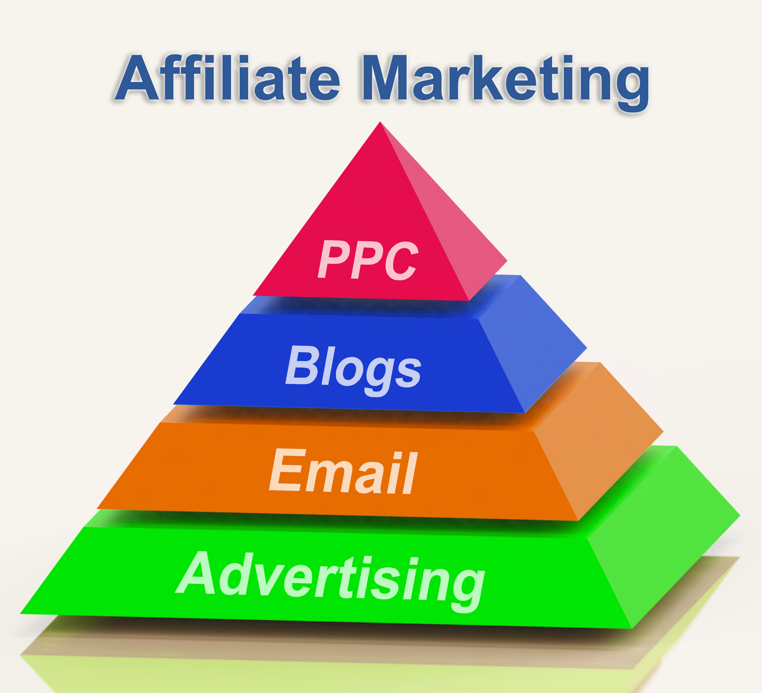 stockvault-affiliate-marketing-pyramid-shows-emailing-blogging-advertisements-and239088